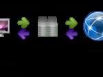 proxy-сервера