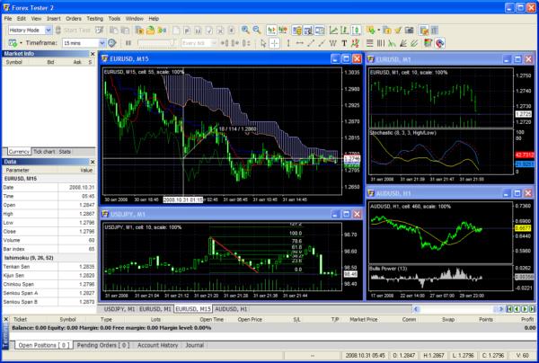 Программы для торговли в форекс форекс торговля по опционным уровням