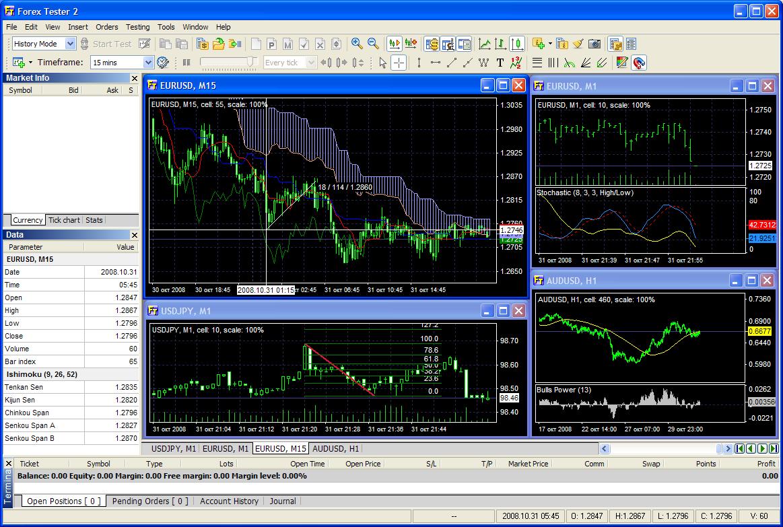 Программы для торговли на бирже форекс #ek eastman форекс
